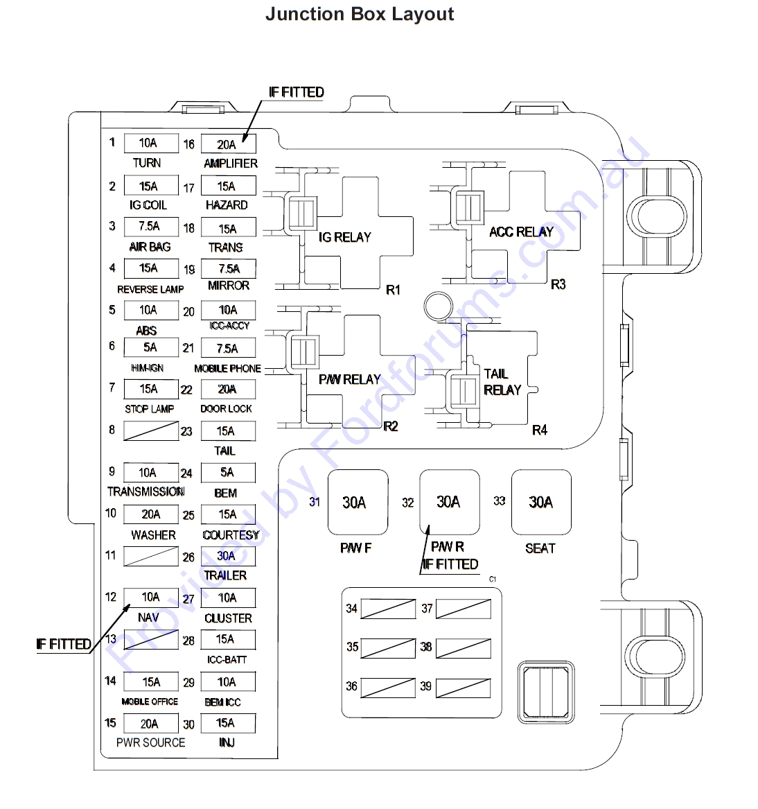 ba falcon fuse box layout   25 wiring diagram images