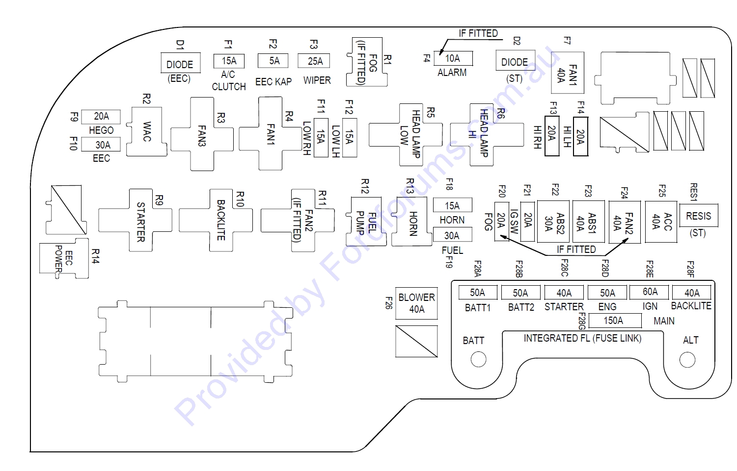 FG1Fuse_02.09f2c01e90f2baf8e2800a6f50b92709 air conditioning intermittent problem electrics workshop ford ford falcon au fuse box diagram at readyjetset.co