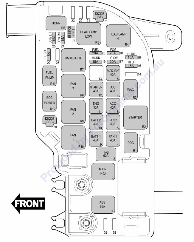 Fuel Pump Relay Location - General Tech