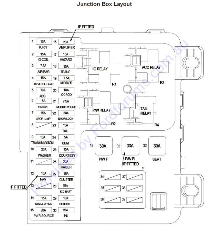 Fg Xr6 Fuse Box Diagram Wiring Diagrams Mon